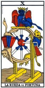 Significado de la carta Rueda de Fortuna